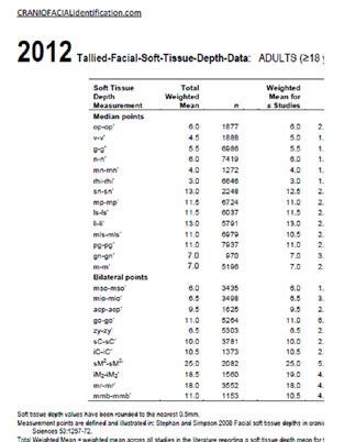 t critical value table pdf